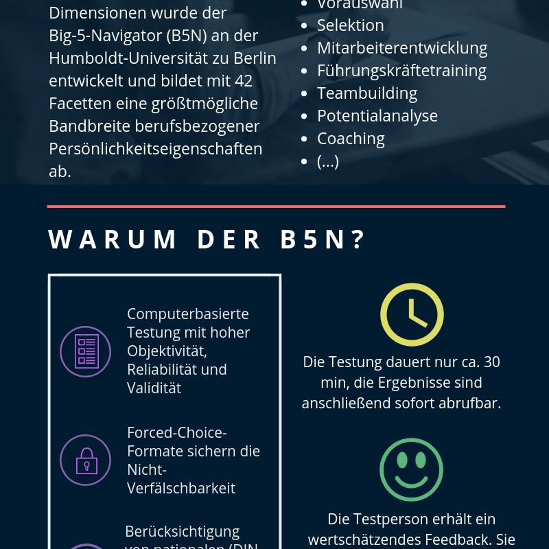 B5N_-_Infografik